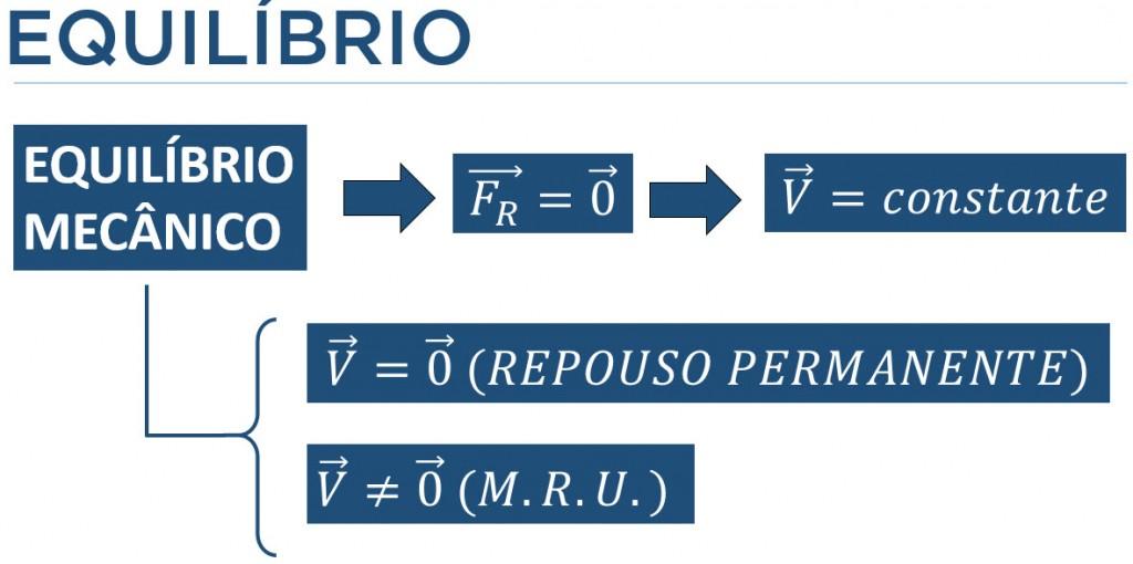 blog-cursoquebracabeca-equilibrio-mecanico
